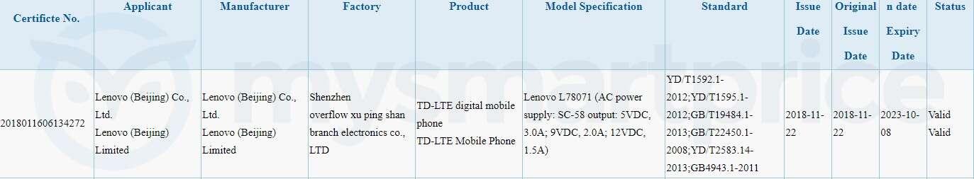 Lenovo Z5s, specyfikacja Lenovo Z5s, wygląd Lenovo Z5s, parametry Lenovo Z5s,