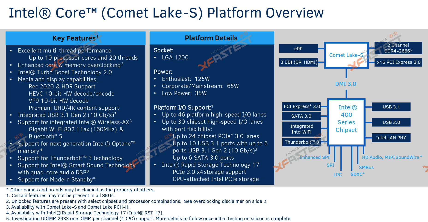 Nowe procesory Intela 'Comet Lake' dopiero w 2020 roku