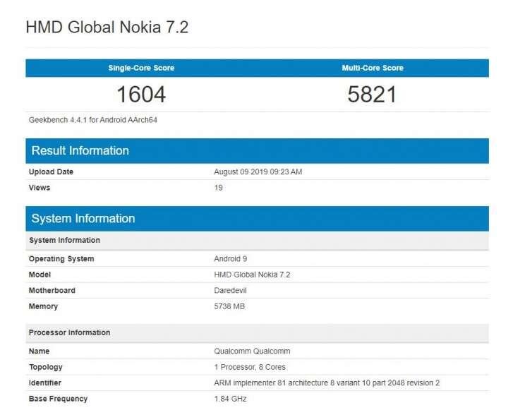 Nokia 7.2, geekbench Nokia 7.2, benchmark Nokia 7.2, wydajność Nokia 7.2, test Nokia 7.2, testy Nokia 7.2, wygląd Nokia 7.2