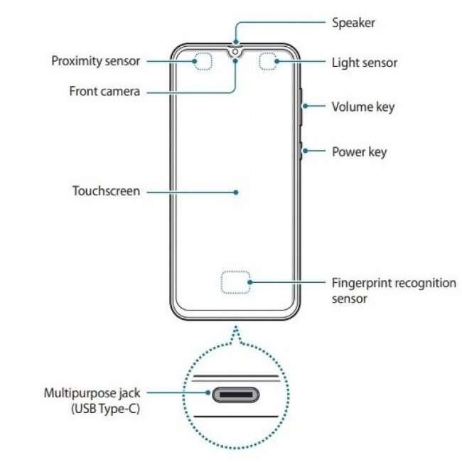 Galaxy A70s, instrukcja obsługi Galaxy A70s, wygląd Galaxy A70s, design Galaxy A70s, instrukcja Galaxy A70s, samsung Galaxy A70s