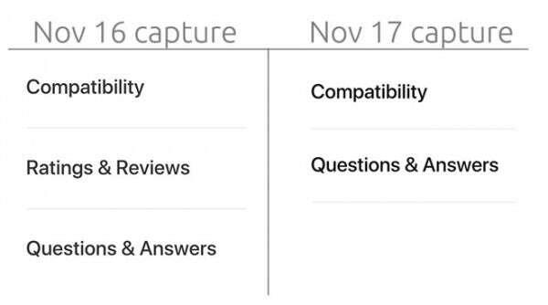 recenzje Apple, opinie Apple, recenzje użytkowników Apple