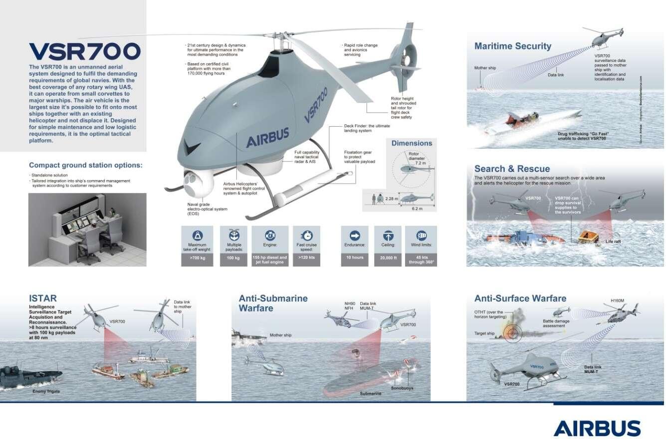 Autonomiczny helikopter, Airbusa VSR700, helikopter VSR700, autonomiczny VSR700