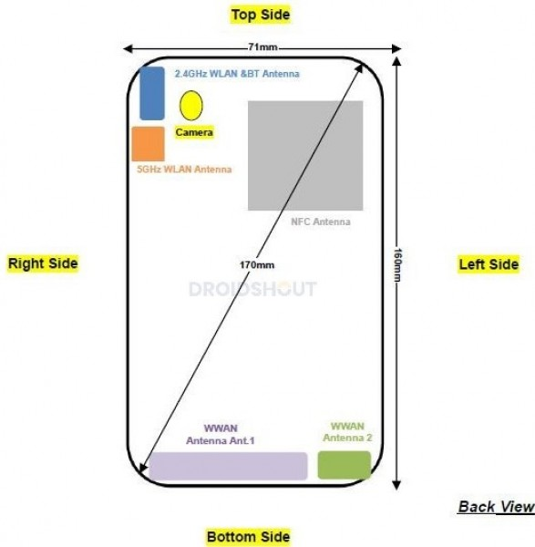 certyfikat One Hyper, Motorola One Hyper, FCC One Hyper