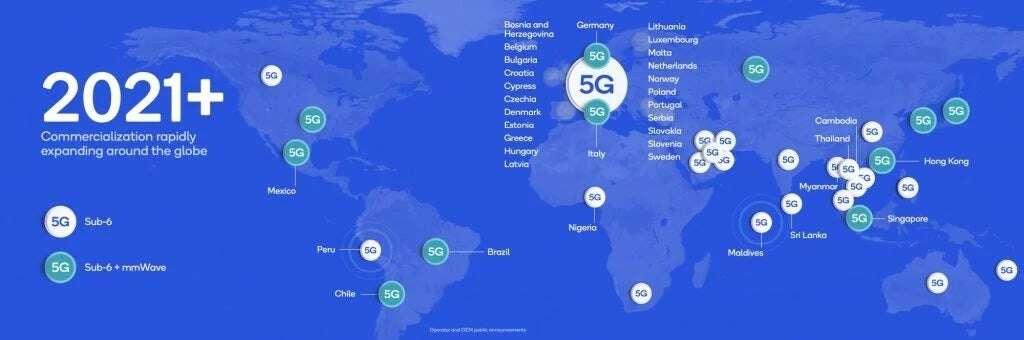 sieć 5G, 5G Qualcomm, procesory 5G Qualcomm