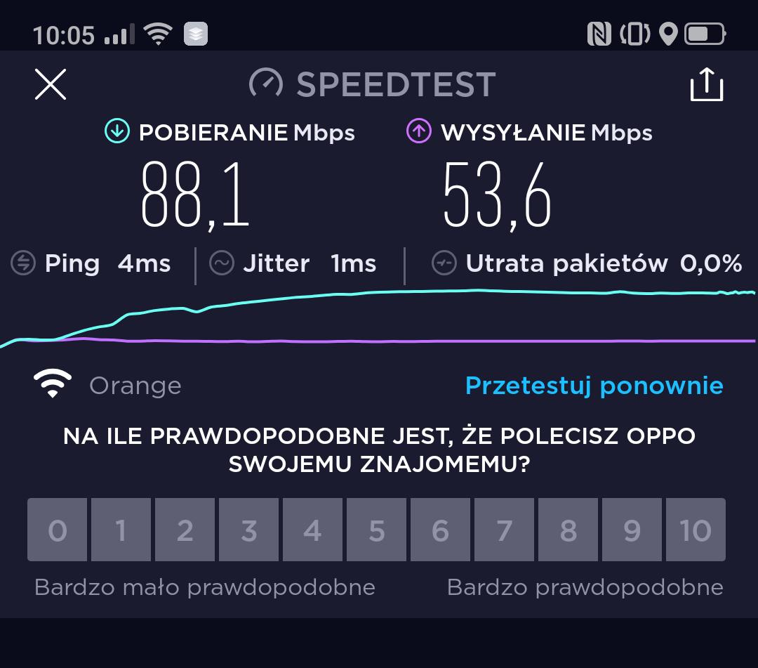 Test Oppo Reno 2