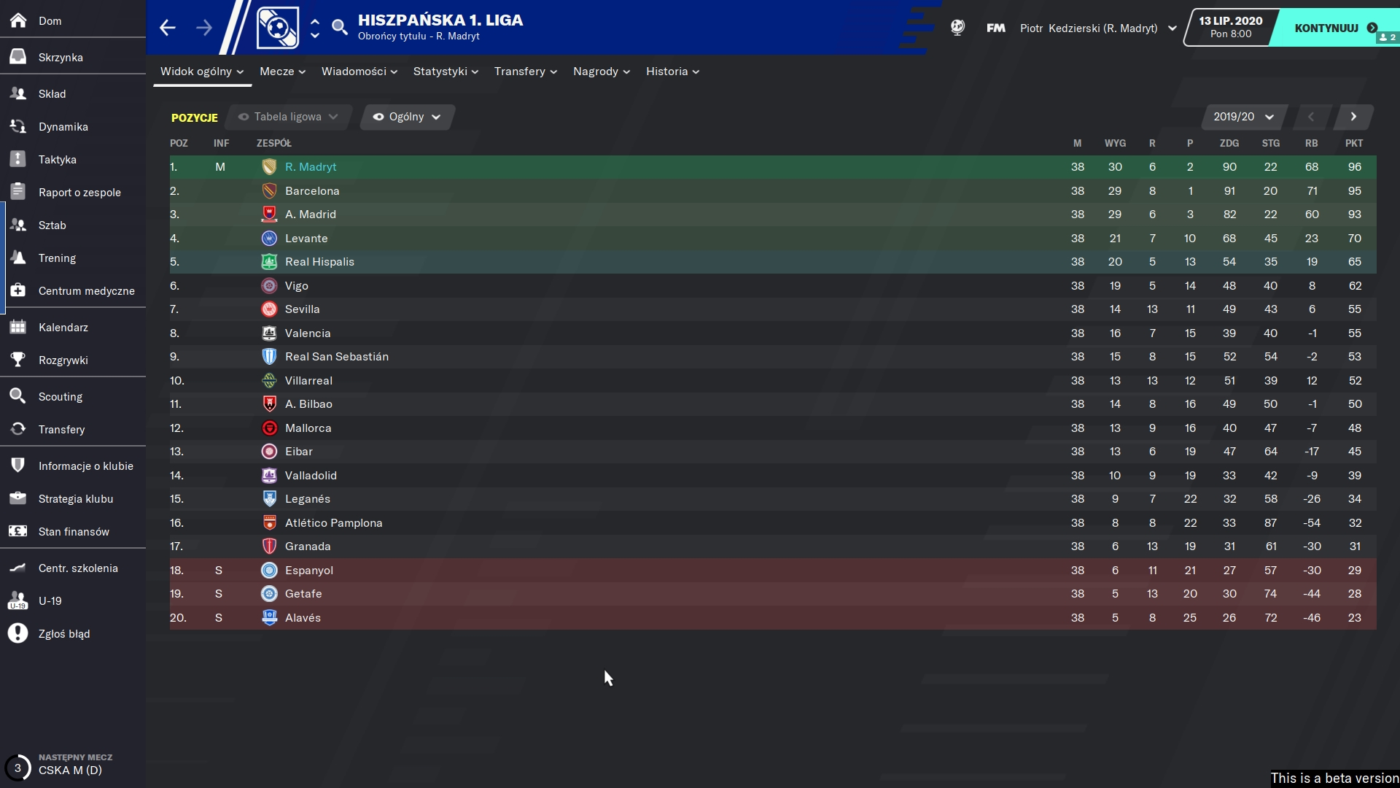 Football Manager 2020 liga