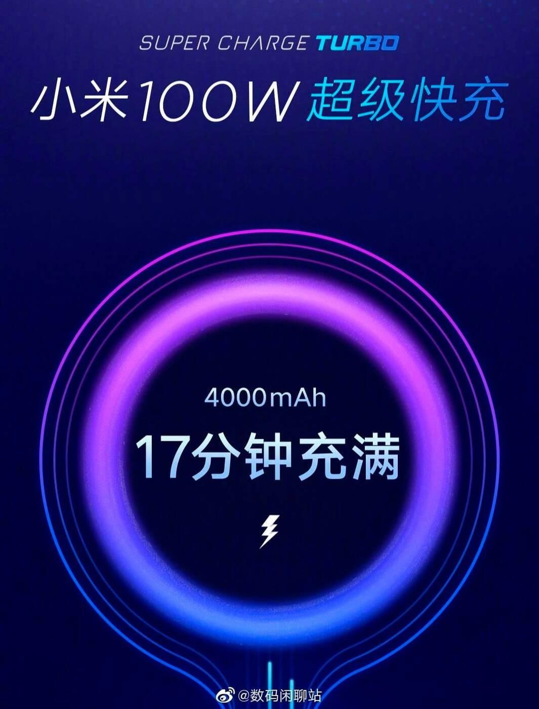 Super Charge Turbo, xiaomi Super Charge Turbo, szybkie ładowanie 100 W
