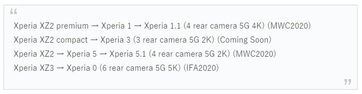 smartfony Sony, telefony Sony, plany Sony, Sony 2020