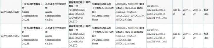 Xiaomi 5G, Xiaomi 5G ładowanie 66 W
