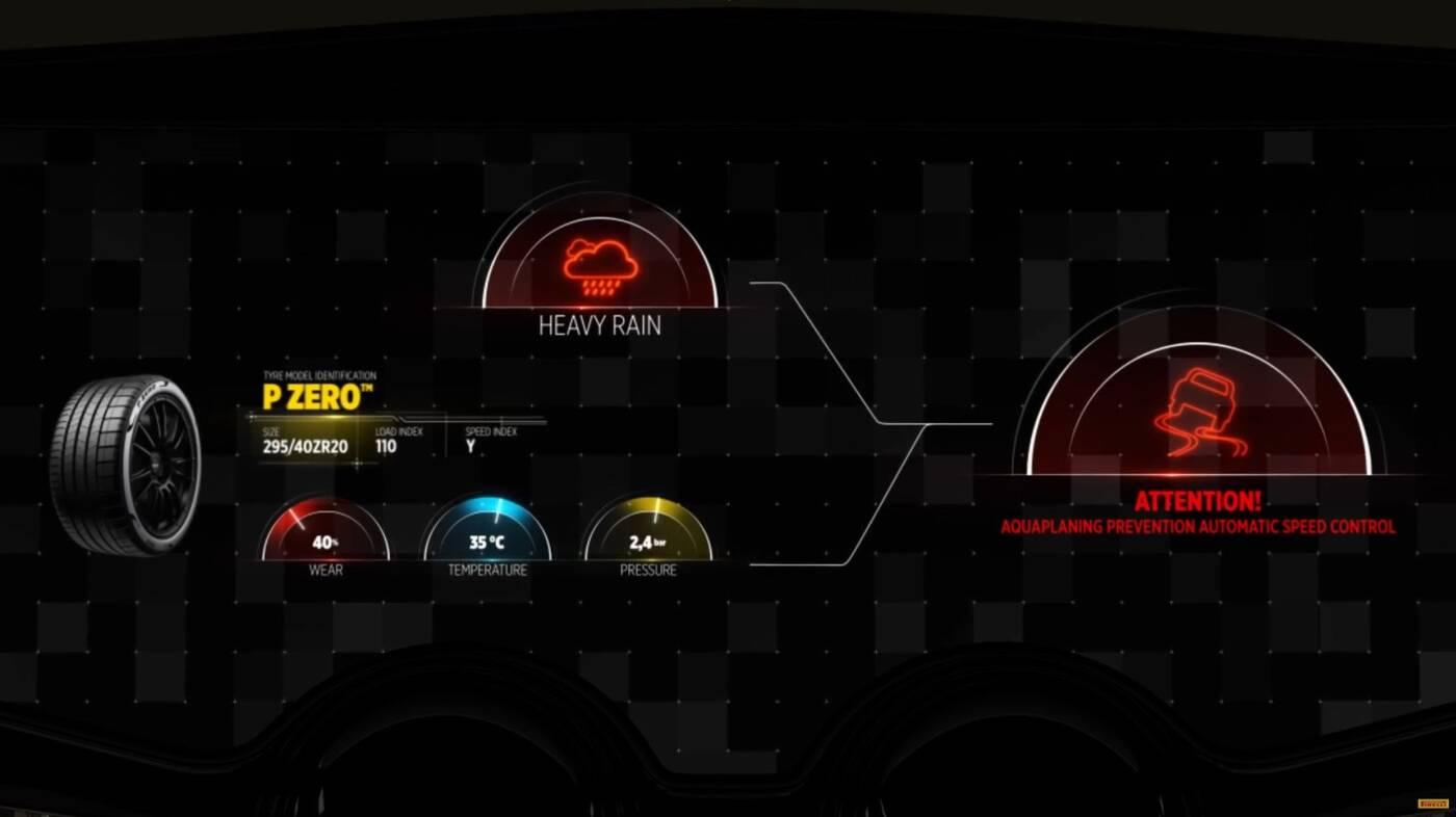 Pirelli Cyber Tire, Cyber opona Pirelli, nowoczesna opona Pirelli, opona Pirelli