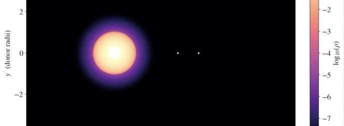 Pojawiły się nowe informacje na temat układów potrójnych gwiazd