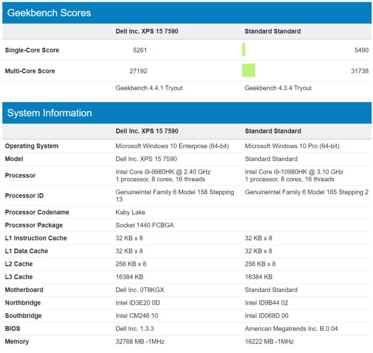 testy Intel Core i9-10980HK, wydajność Intel Core i9-10980HK, procesor Intel Core i9-10980HK