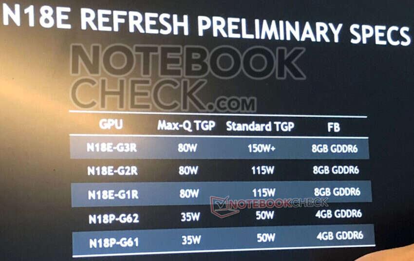 rtx 2080 super laptop, rtx 2080 super notebook
