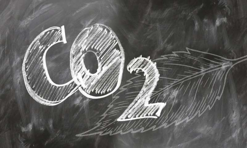 Czy usunięcie CO2 z atmosfery rozwiąże problem globalnego ocieplenia?