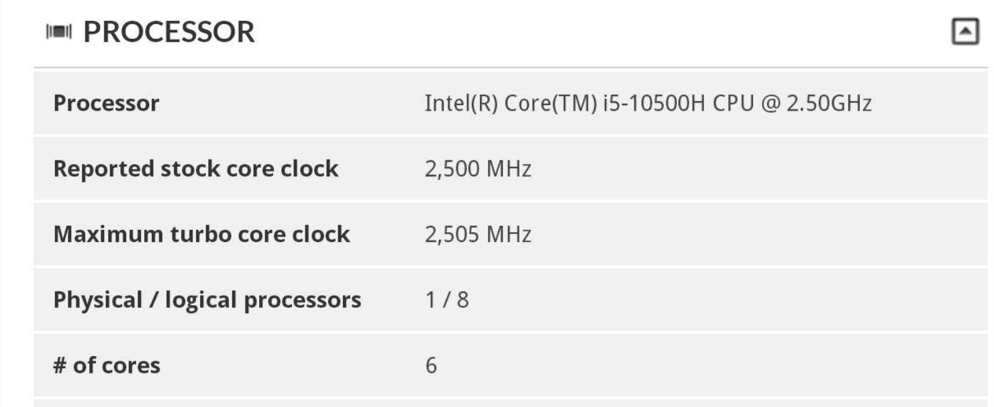 procesor Core i5-10500H, taktowanie Core i5-10500H