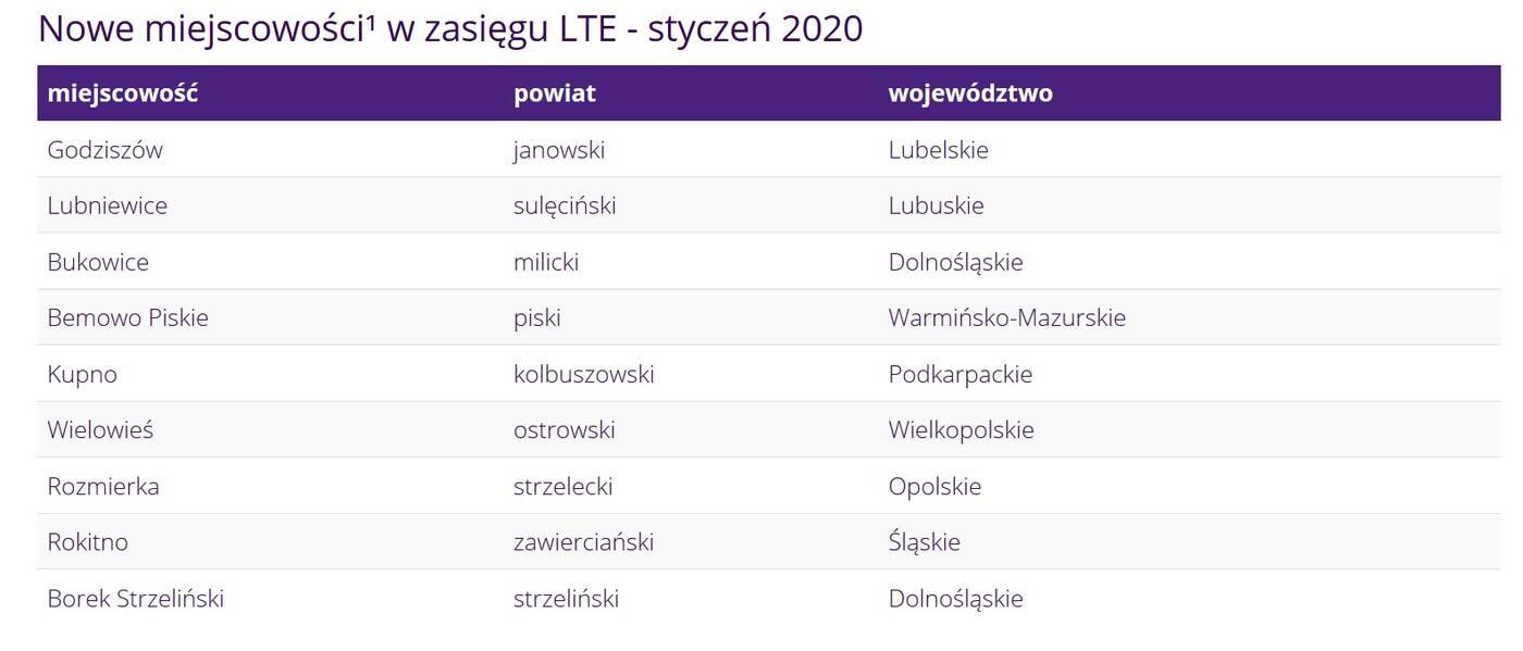 Play zasięg LTE styczeń 2020