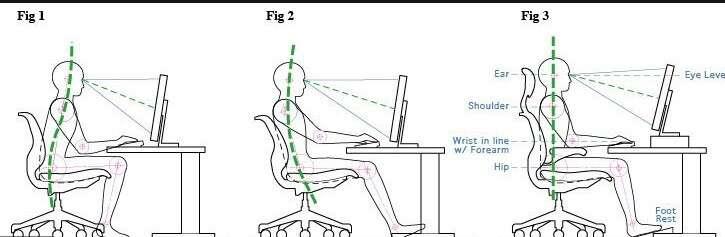 praca biurowa, praca przed ekranem, ułatwianie pracy, dobre nawyki