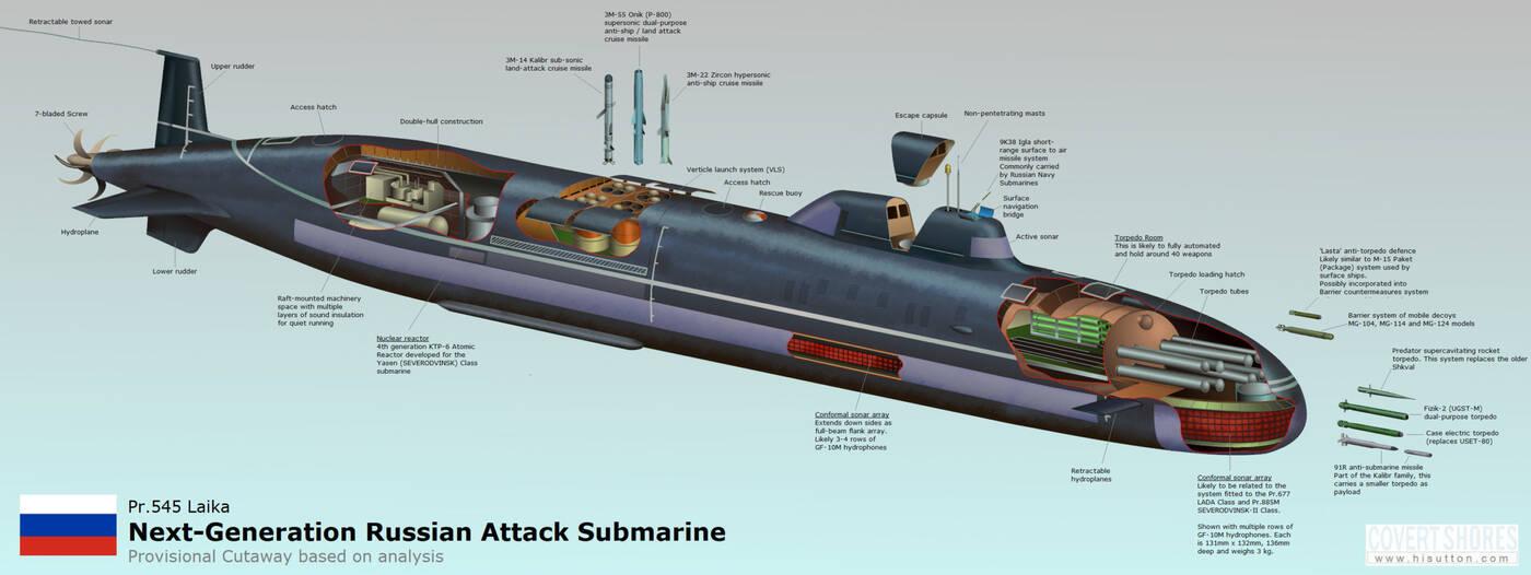okręt podwodny, rosyjski okręt podwodny, Laika, Rosyjski okręt Laika