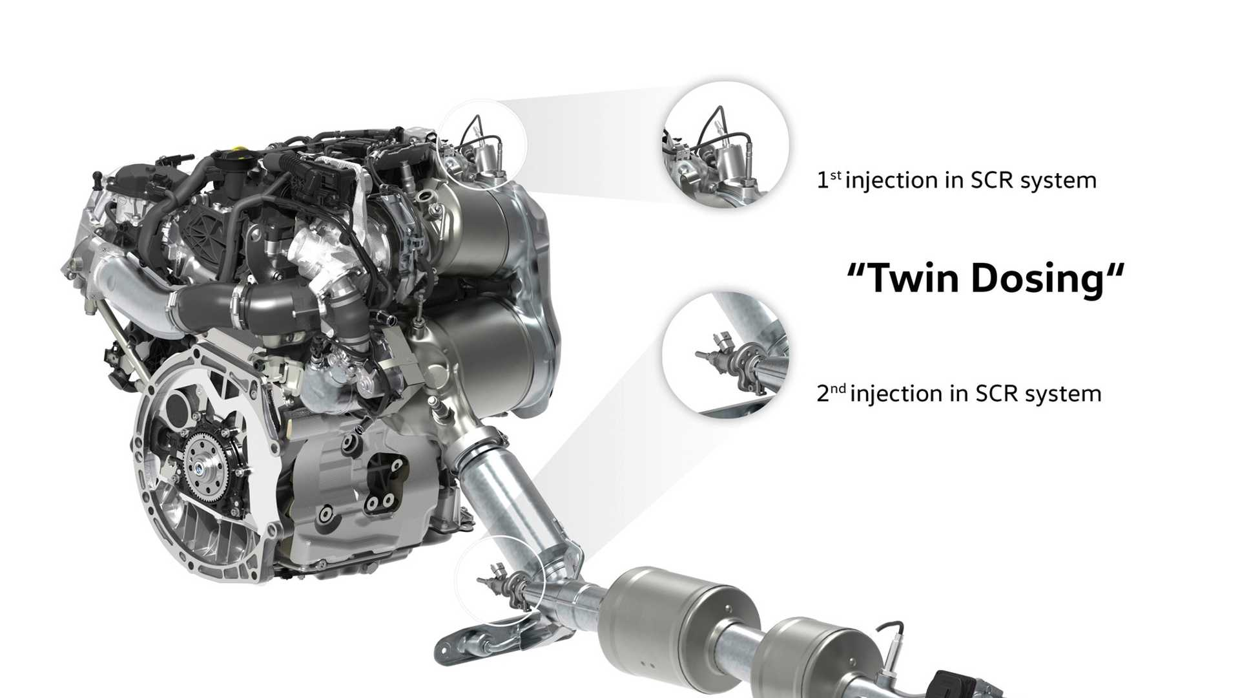 Volkswagen, silniki diesla, diesel Volkswagena, EA 288 EVO
