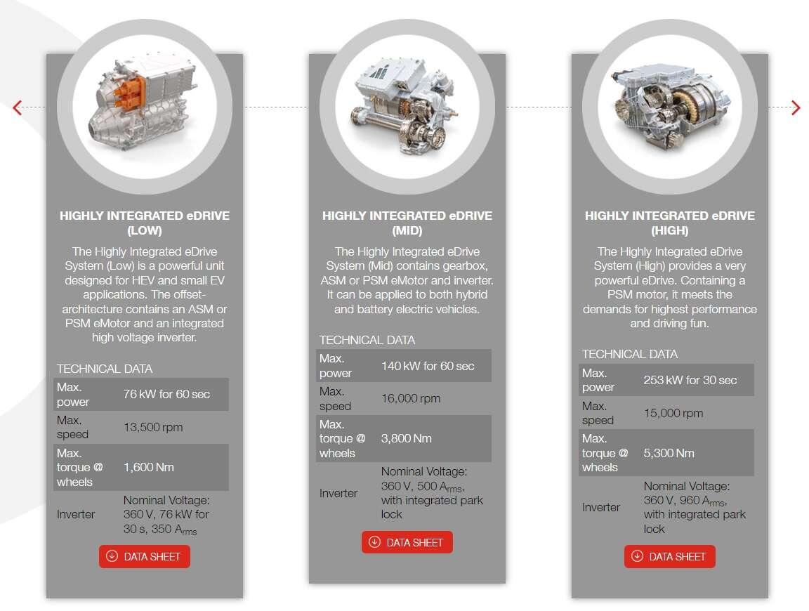 Magna, Magna e4, technologia e4, elektryczny układ napędowy