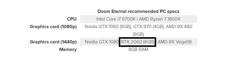 RTX 2060 8 GB, karta RTX 2060 8 GB, grafika RTX 2060 8 GB