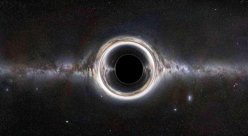 Nowe badania poświęcone czarnym dziurom mogą zmienić ich obserwacje