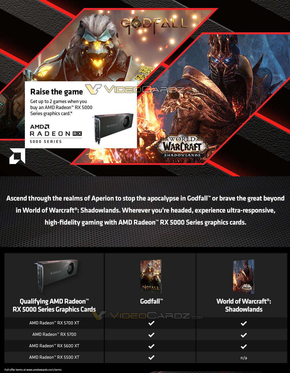 gry RX 5000, gry Radeon