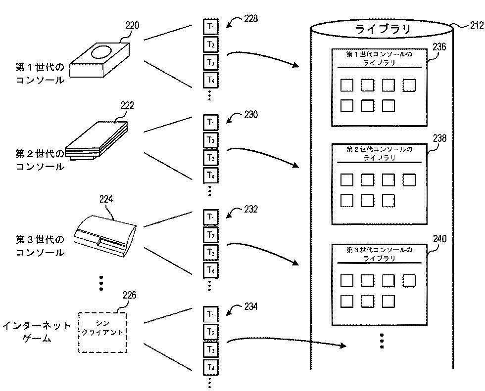 Kompatybilność PS1, PS2, PS3 na PS5 dzięki chmurze? Intrygujący patent odnaleziony