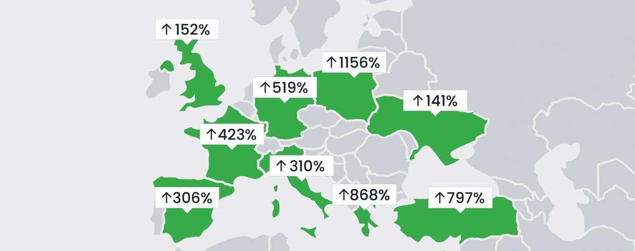 ClickMeeting spełnia nowe wymogi Unii Europejskiej
