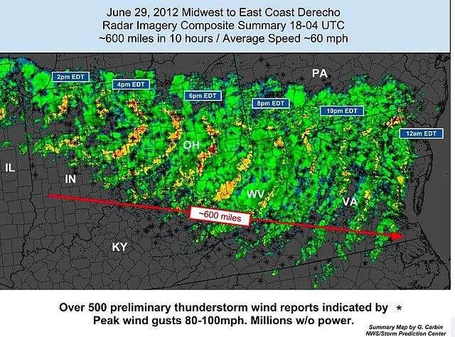 Co jest groźniejsze od huraganu i tornada?