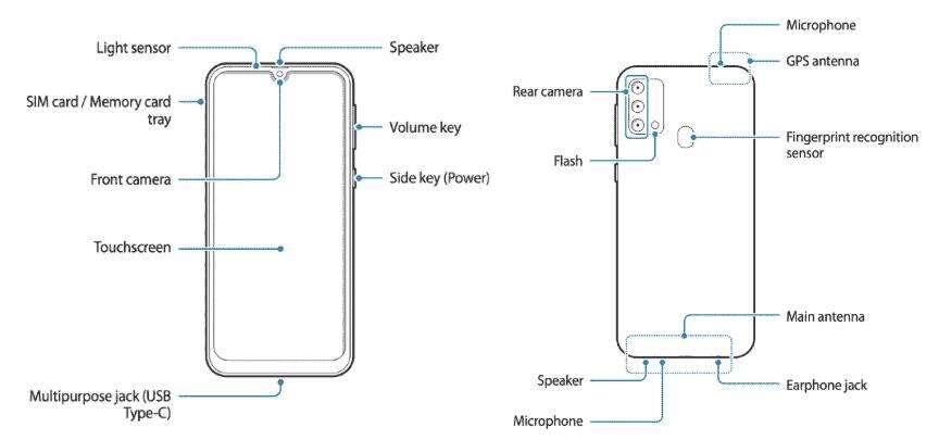 specyfikacja Samsung Galaxy F41