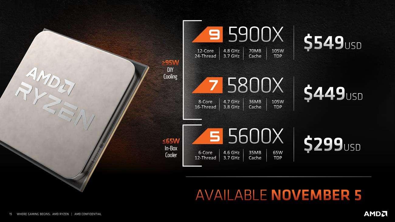 AMD dodaje Far Cry 6 do Ryzenów 5000