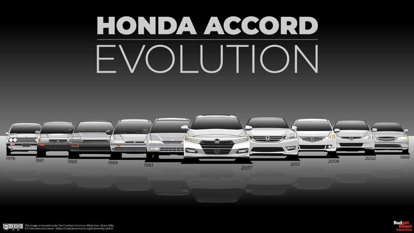 Jak ewoluowała Honda Accord? Spójrzcie na rozwój sedana od 1976 roku