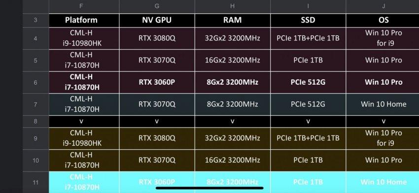 Nvidia RTX 3000 mobilne