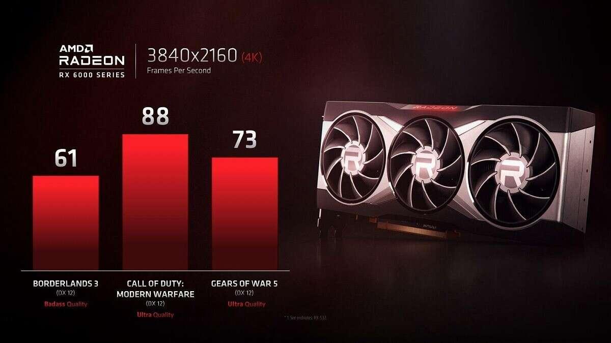 Znamy taktowania AMD Navi 21 XT