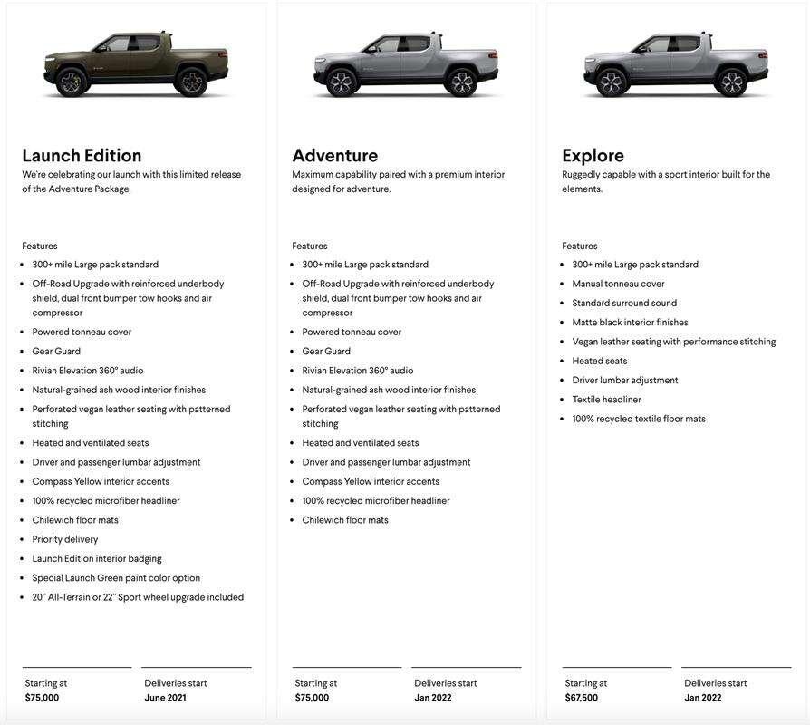 Pokaz możliwości elektrycznego Rivian R1T, czyli samochód magazynem energii
