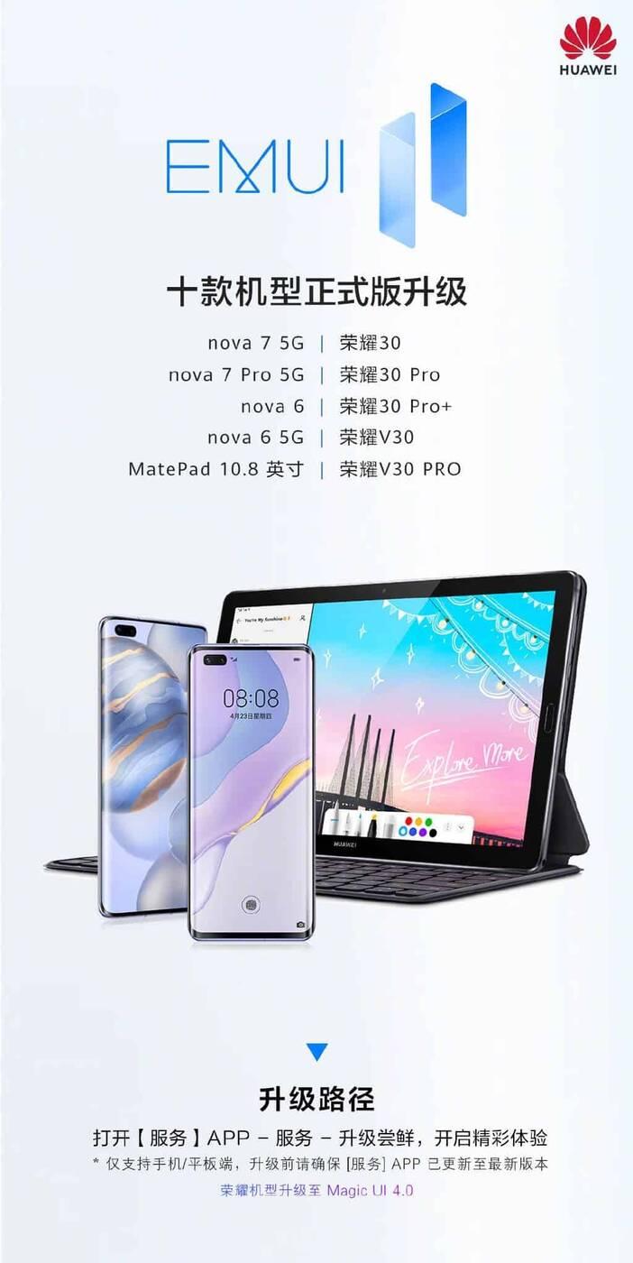 huawei EMUI 11, smartfony EMUI 11