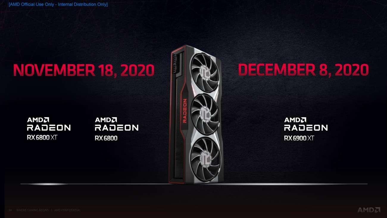 Radeony RX 6800 i 6800 XT są praktycznie niedostępne