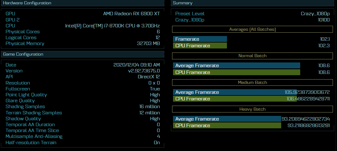 AMD Radeon RX 6900 XT aots, AMD Radeon RX 6900 XT wydajność