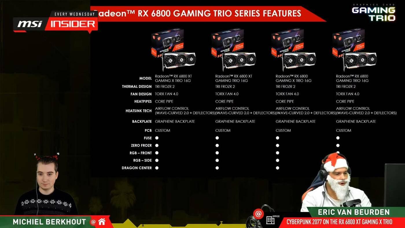 MSI braki Radeonów RX 6000, Radeon RX 6000 MSI, MSI Gaming