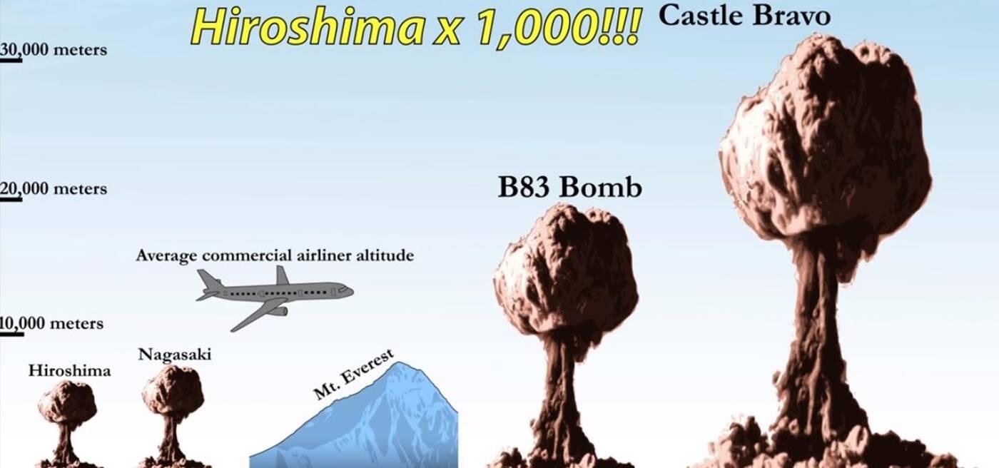 Nowe bomby atomowe, bomby atomowe, bomby termojądrowe