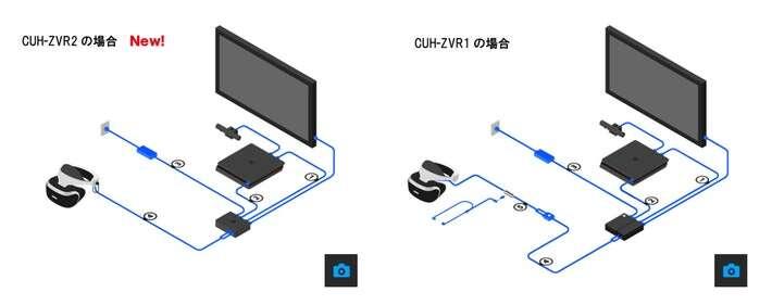 PSVR na PS5 - jak włączyć? Jakie różnice w grach?