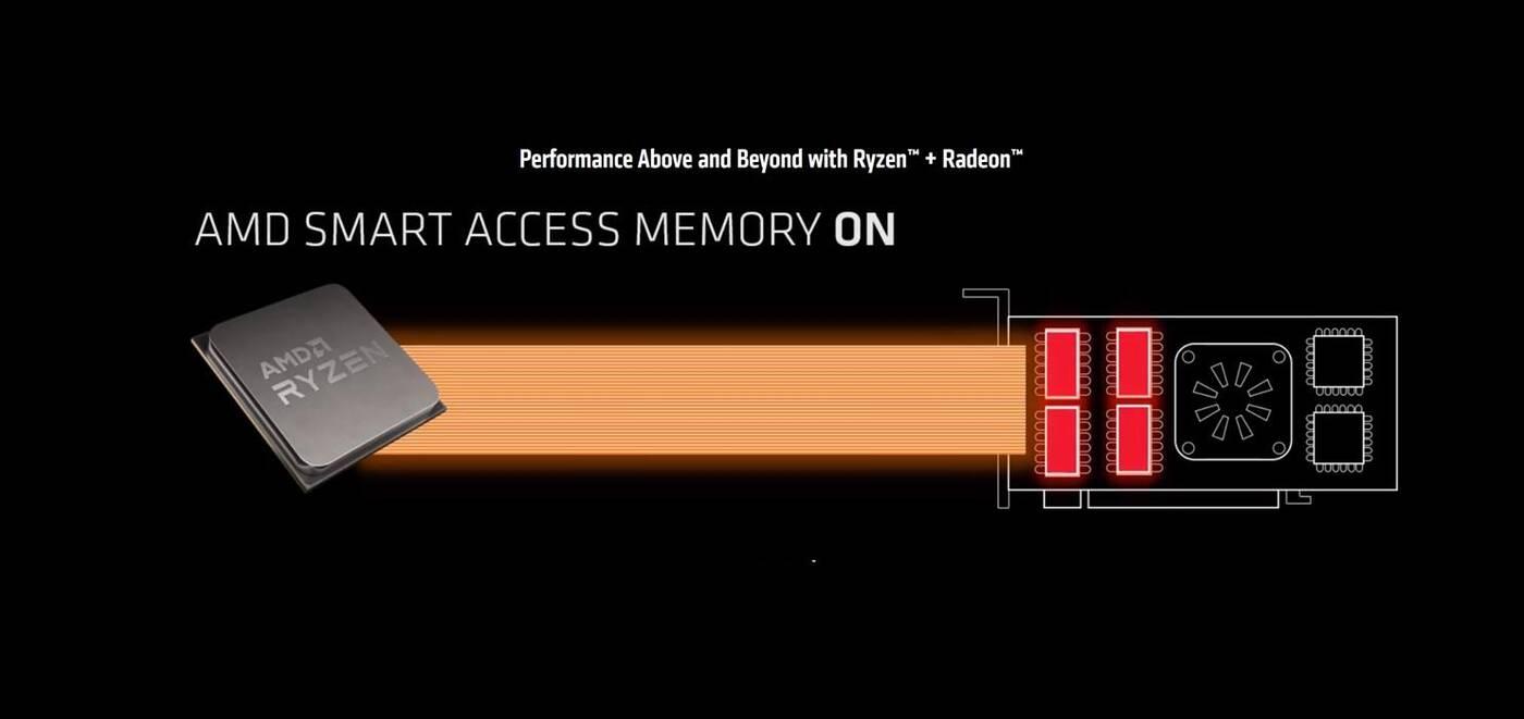 Technologiczna nowinka AMD szerzej dostępna u konkurencji