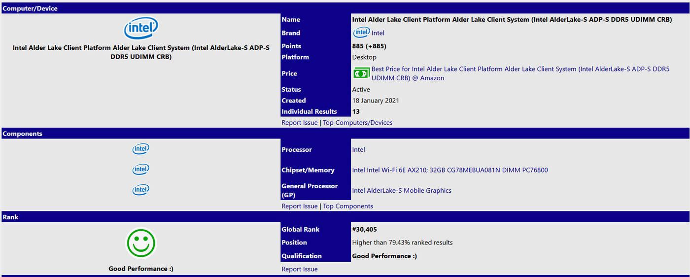 DDR5 Intel Alder Lake-S