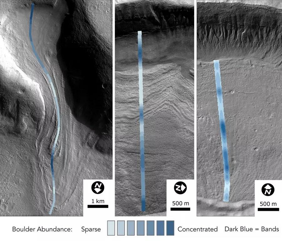 Jak powstały lodowce na Marsie?