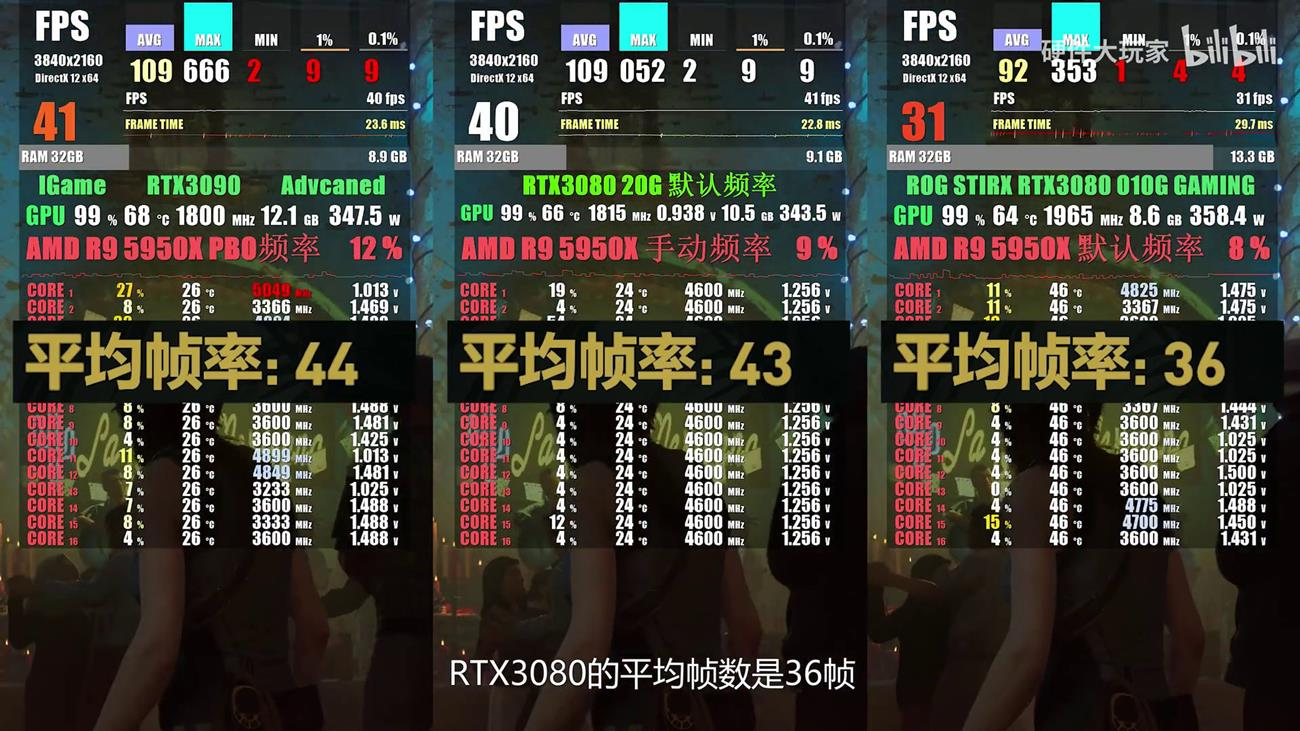 testy Nvidia GeForce RTX 3080 (Ti) 20 GB