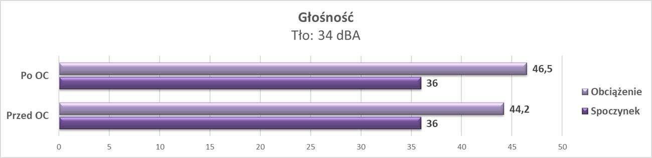 Test Gigabyte Radeon RX 6800 XT Gaming OC 16G
