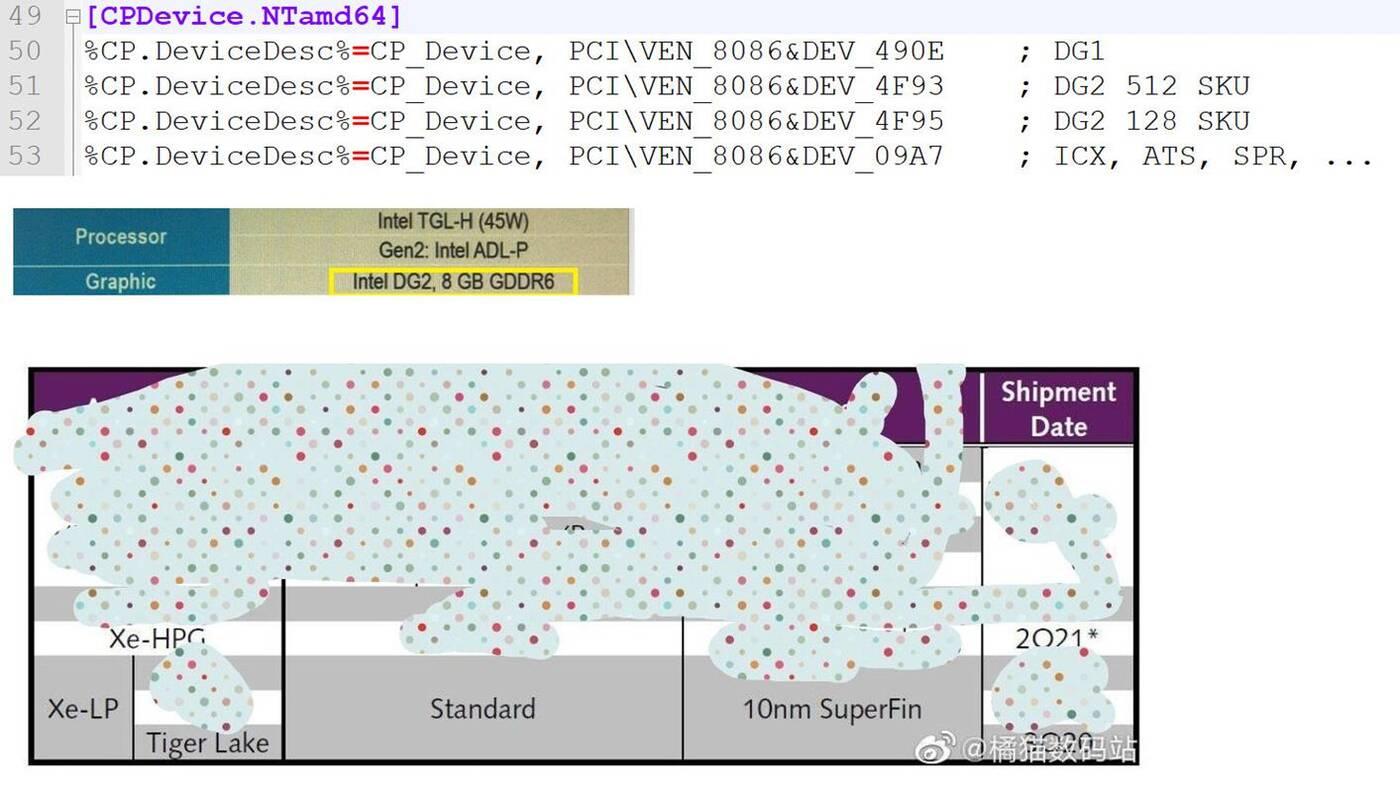 Układ graficzny Intel DG2 na Xe-HPG pokazał swoje możliwości