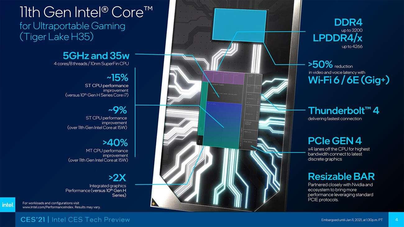 Intel może wypuścić trzy 8-rdzeniowe procesory Tiger Lake-H