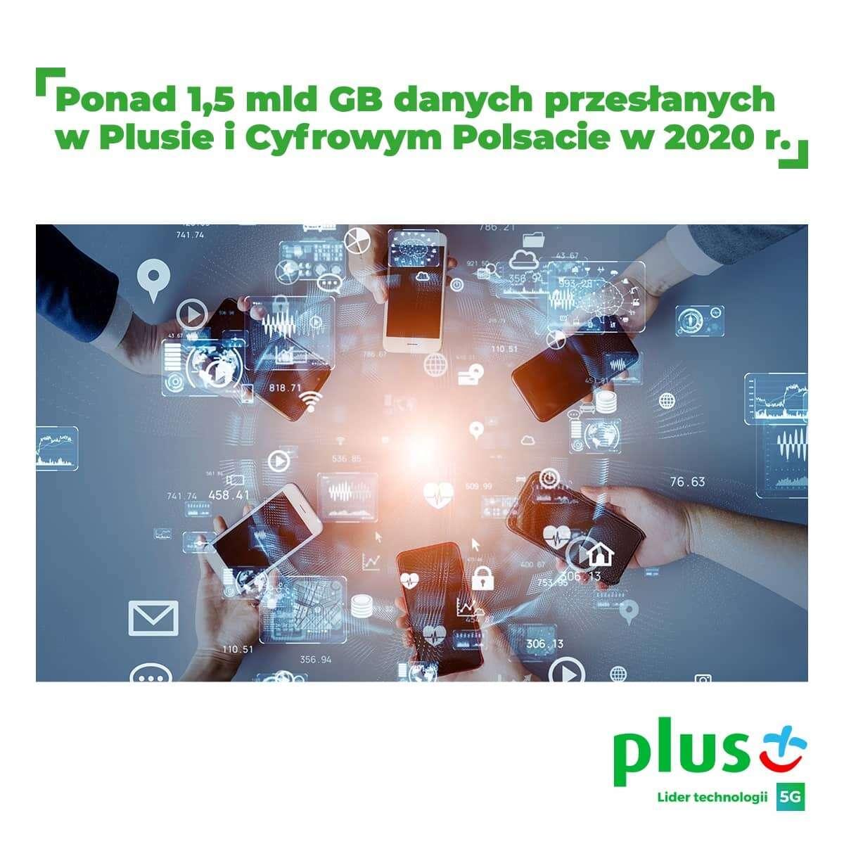 Plus i Cyfrowy Polsat, przesył danych